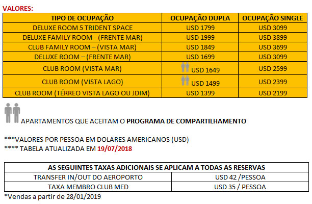resorts-cancun-2109-valores-1-sem