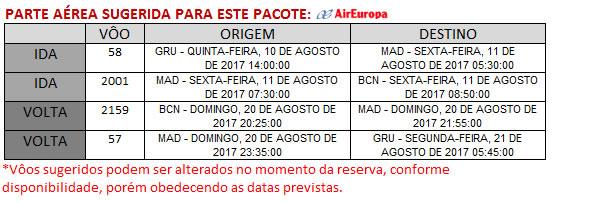circuit-party-barcelona-ago-2017-aereo