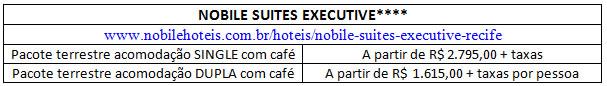 reveillon-nac-recife-hotel-1