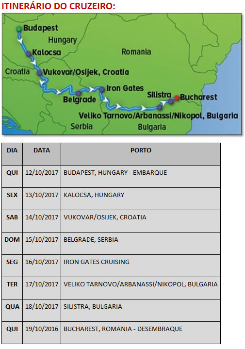 cruz-fluvi-danube-explorer-out-2017-itinerario