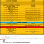 PACOTE – CRUZEIRO GAY - BRASILEIROS NO CRUZEIRO ROMA – ILHAS GREGAS – DE 21 A 31 DE AGOSTO DE 2018