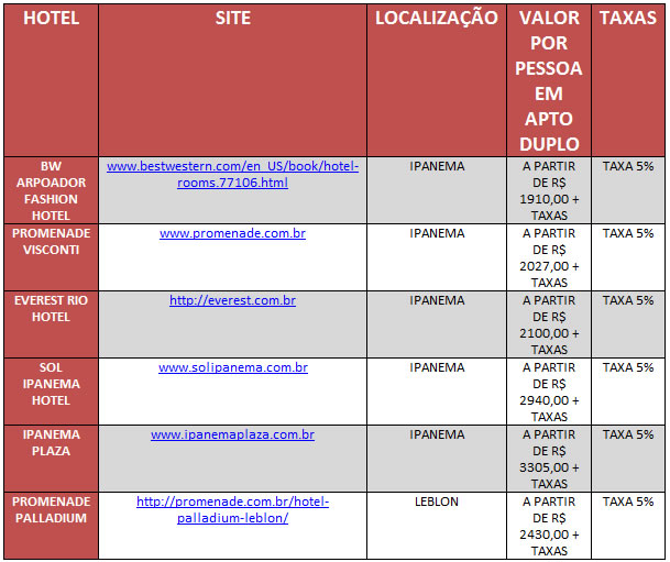 pac-carna-rio-2018-hotel-1