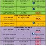 PACOTE – BRASILEIROS NO CRUZEIRO GAY NO CARIBE – 03 A 10 DE FEVEREIRO 2019  NAVIO – ALLURE OF THE SEAS