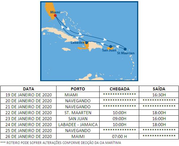 cruz-gay-oasis-caribe-01-2020-roteiro