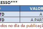 FERIADO 15 DE NOVEMBRO EM BUENOS AIRES – DE 14 A 17 NOV 2019