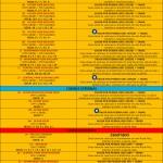 PACOTE – CRUZEIRO CARIBE 30 ANOS ATLANTIS EVENTS – DE 16 A 23 DE JANEIRO DE 2022