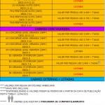 PACOTE – CRUZEIRO GAY  - BRASILEIROS NO CRUZEIRO ROMA – TURQUIA - ILHAS GREGAS DE 09 A 18 DE JULHO DE 2021